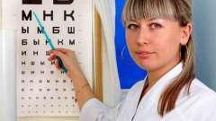 Як окуліст перевіряє зір